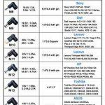 90W Chargeur universel pour ordinateur portable Adaptateur secteur mince Cordon d'alimentation multi-embouts Compatible avec Dell HP Asus Lenovo IBM Samsung Acer Toshiba Sony 15-20V Notebook & 5V Devices (tension automatique, 8.2ft noir) de la marque Purp image 2 produit