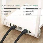 adaptateur prise plate prise ronde TOP 0 image 3 produit