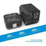 Adaptateur Voyage - Tevina Adaptateur International avec Double Chargeur USB 3.2A Cuba pour UK / EU / US / AUS Universel Prise de Courant Tout-en-un Noir de la marque Tevina image 1 produit