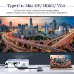 Adapteur USB C 12 en 1 AZDOME HUB USB C, 4K Double Ecran Affichage VGA HDMI DP, 3xUSB 3.0 Adapter Ethernet Lecteur Micro SD/TF, 3.5mm Mic/Audio et PD Femelle USB-C Docking Station pour MacBook Pro, Chromebook, Huawei p20 Pro et Tablettes de la marque AZDO image 3 produit