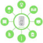 Belkin WeMo Smart Home avec Insight Interrupteur à distance de surveillance d'énergie pour Apple iPhone et appareils Android (contrôle par application contrôlée) Bouton de la marque Belkin image 2 produit