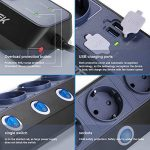 BESTEK Multiprise Parafoudre 6 Prises avec 4 USB Multiples A 900J Protection Surtension Et Protection Contre La Foudre Montage Mural 3600 W de la marque BESTEK image 1 produit