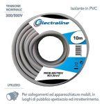 Câble fror, 4G1.5mm, 10mt de la marque ELECtROLinE image 1 produit
