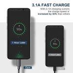 Câble USB Type C Chargeur USB C SUCESO [Pack de 2, 2M] Cable USB C Ultra-rapide en Nylon Tressé Chargeur pour Samsung Galaxy S9+/S9/Note 8/A3/5(2017)/A7/A9/C5/Note7/C9Pro, HUAWEI P10 , Macbook Pro 2016, Oneplus 2/3/3T et D'autres Dispositifs qui Supporten image 3 produit