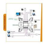 Coffret de communication Téléphone/ADSL de la marque Ohmtec image 2 produit