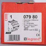 Disjoncteur differentiel 32A 4P courbe C 6kA protection 300ma type AC LEGRAND 007980 de la marque Legrand image 1 produit
