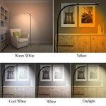 double variateur led TOP 13 image 1 produit