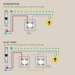 electricité legrand interrupteur TOP 8 image 3 produit