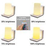 gradateur de lumière TOP 8 image 2 produit