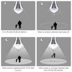 Haofy LED E26 / E27 blanc froid Ampoule de détecteur de mouvement (Une pièce) de la marque Haofy image 4 produit