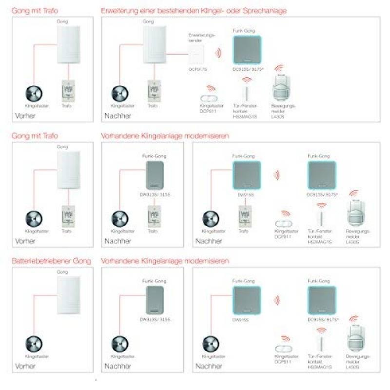 Filairegt; 2019 Carillon Comment Produits Choisir Les Meilleurs Pour 8kwOPXNn0