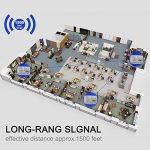 Hosmart 500 mètres LONG RANGE Syst¨¨me d'interphone sans fil num¨¦rique FM ¨¤ 7 canaux pour maison et bureau (2 stations en argent) de la marque Hosmart image 1 produit