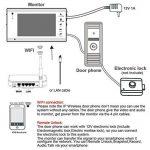 interphone vidéo filaire TOP 9 image 4 produit