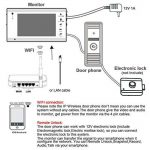 interphone wifi sans fil TOP 5 image 4 produit