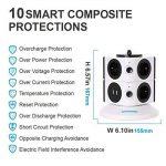 interrupteur et prise électrique design TOP 3 image 1 produit