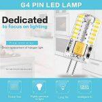 lampe led variateur electronique TOP 4 image 2 produit