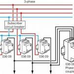 Legrand LEG03608 Coupleur de phase CPL 2 modules de la marque Legrand image 1 produit
