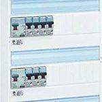 Legrand LEG93059 Tableau électrique équipé essentiel- spécial pour logement T6 de la marque Legrand image 1 produit