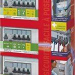 Legrand LEG93066 Tableau électrique équipé évolué/spécial pour logement T3 de la marque Legrand image 3 produit