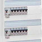 Legrand LEG93069 Tableau électrique équipé évolué/spécial pour logement T6 de la marque Legrand image 1 produit