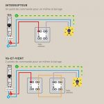 Legrand LEG97600 Interrupteur/Va-et-Vient saillie Blanc de la marque Legrand image 3 produit