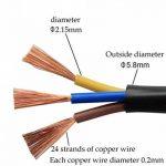 Lumenty 3Core ronde PVC Noir secteur électrique câble 3x 0,75mm² Fil électrique–5metre Longueur de coupe de la marque LumenTY image 1 produit