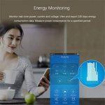 Mengonee Sonoff Pow R2 Télécommande Interrupteur de Lumière WiFi Smart Power Monitor Protection de Surcharge Contrôle de la Voix Horaire Minuterie de la marque Mengonee image 2 produit