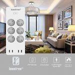 Multi-Socket avec protection contre les surtensions Loonfree avec 6 prises 4 ports USB, Alexa ECHO / Smart Home Control Timer, APP à distance via IOS Android Smartphone de la marque LOONFREE image 3 produit
