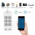 Multi-Socket avec protection contre les surtensions Loonfree avec 6 prises 4 ports USB, Alexa ECHO / Smart Home Control Timer, APP à distance via IOS Android Smartphone de la marque LOONFREE image 1 produit