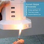 multiprise usb électrique TOP 7 image 4 produit