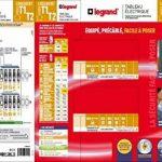 protection différentielle installation électrique TOP 7 image 4 produit