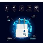 Smart Plug Z-Wave Plus - Conso Meter - Prise FR de la marque Neo coolcam image 3 produit