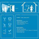 Smartwares VD36W Portier Vidéo sans fil Blanc de la marque Smartwares image 2 produit