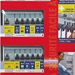 tableau électrique pre câble TOP 10 image 2 produit