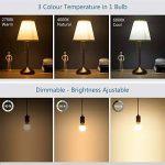 variateur de lumière sans fil TOP 9 image 2 produit