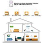 WIFI Prise Intelligente, Smart Home Plug Intégrée Sans fil Commutateur de Surveillance Sécurisé Compatible avec Alexa Google Home Echo Télécommande Vos Appareils de la marque Leyuee image 1 produit