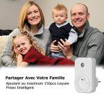 WIFI Prise Intelligente, Smart Home Plug Intégrée Sans fil Commutateur de Surveillance Sécurisé Compatible avec Alexa Google Home Echo Télécommande Vos Appareils de la marque Leyuee image 4 produit