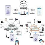 XCSOURCE Télécommande Minuteur Interrupteur Prise Wifi Smart Fiche d'Alimentation avec IOS / Android App AH180 de la marque XCSOURCE image 3 produit